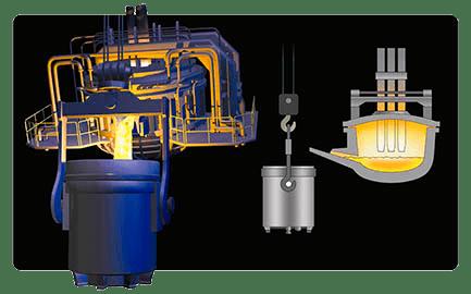оборудование литейного цеха